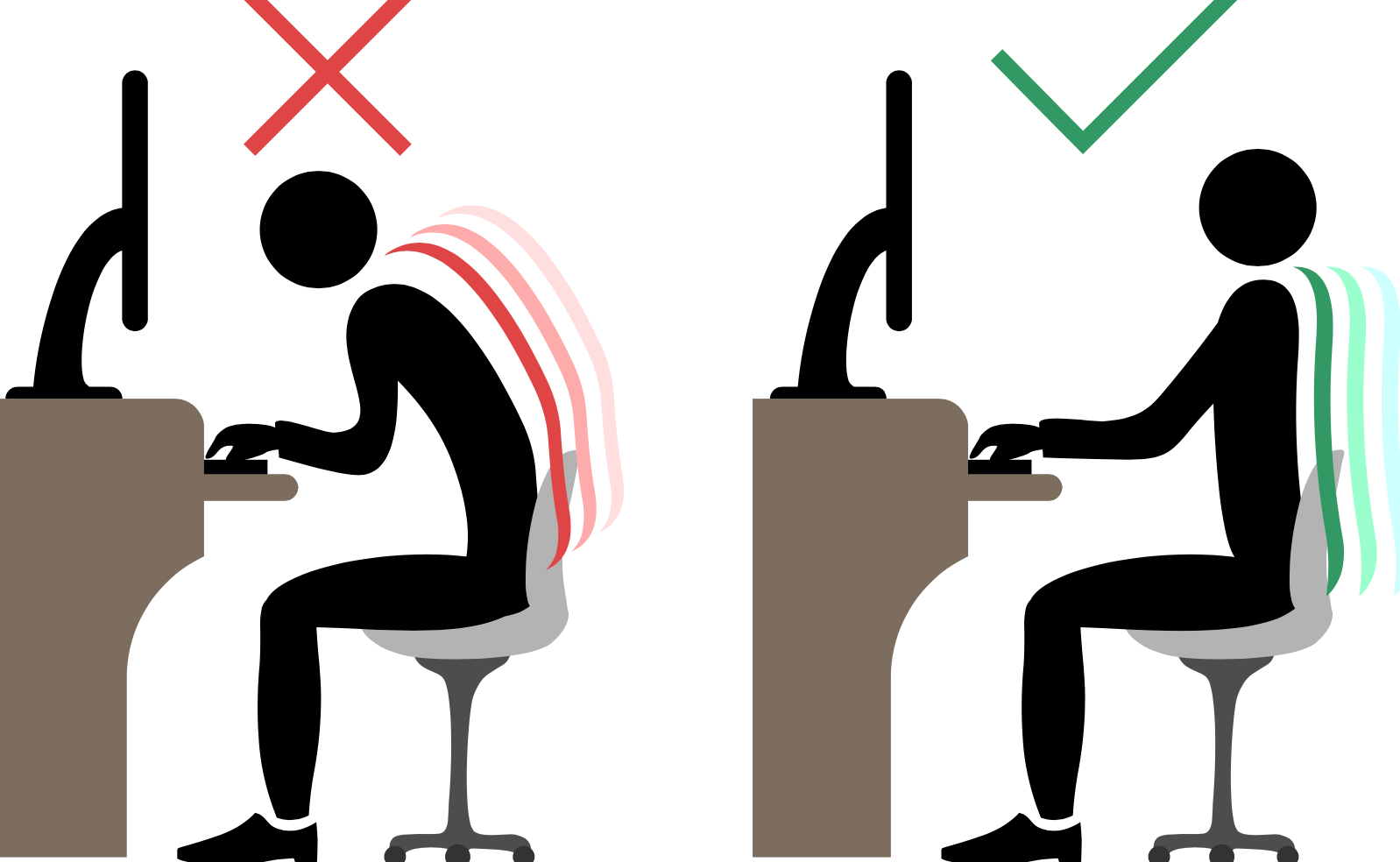 good and bad posture for working from home